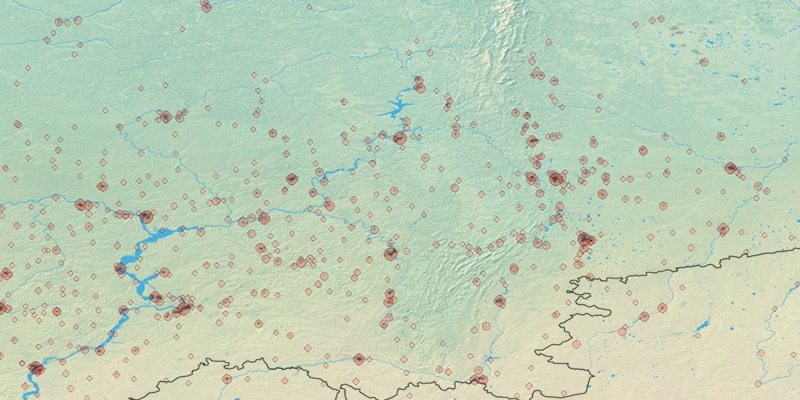 Ufa Population